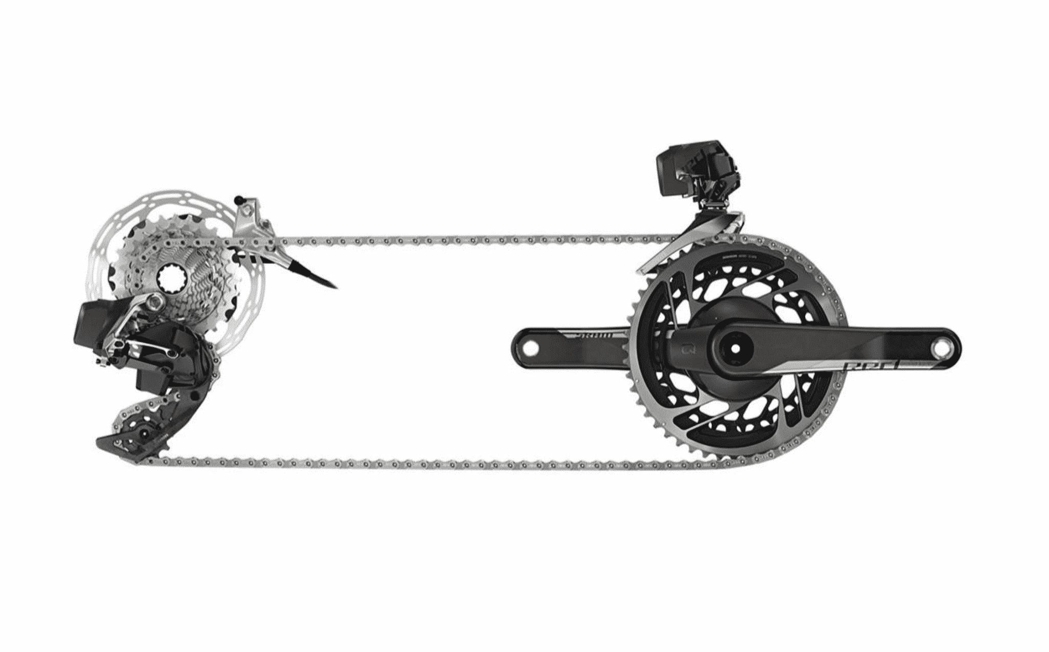 rouesterel blog - tableau des développements pour vélo de route